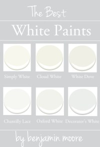 Today I'm Talking: The Best White Paints - Kristina Lynne