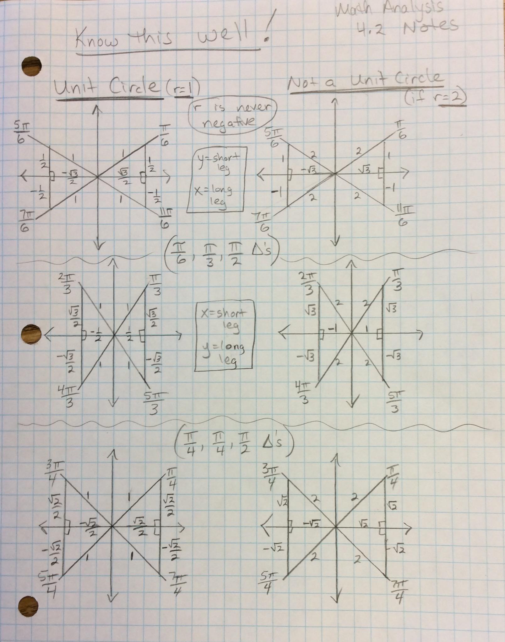 Math 3 Mod 6