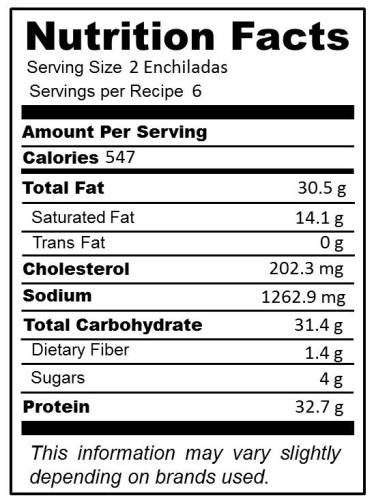 1.23 Creamy Chicken Enchiladas NUTRITIONAL FACTS