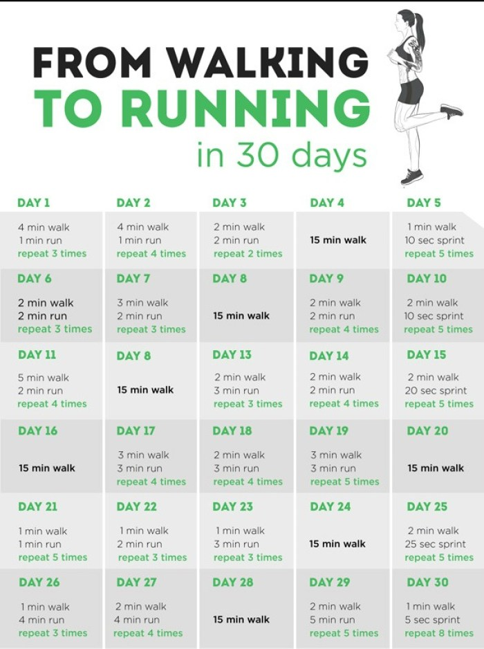 30 Day Walking to Running Challenge #walkingchallenge #couchto5k #runningchallenge