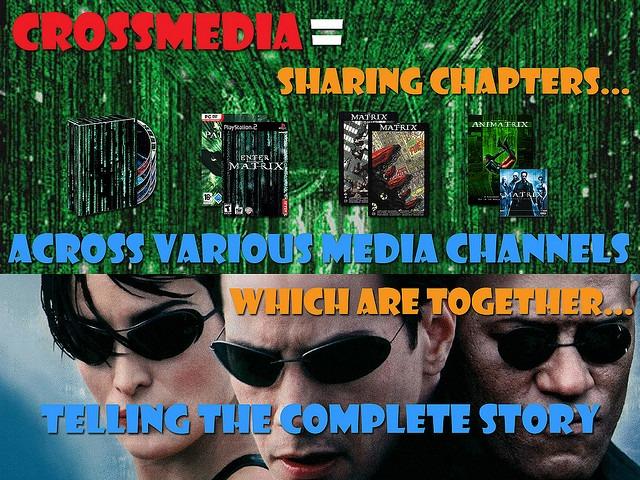 Moodboard Crossmedia