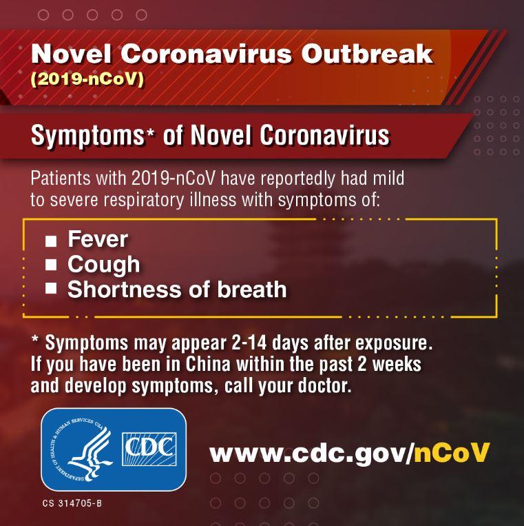 Coronavirus in the Bay Area: What are the symptoms? | KRON4