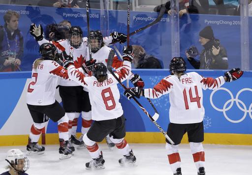 Pyeongchang Olympics Ice Hockey Women_799922