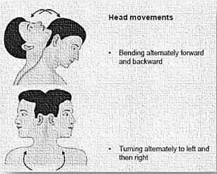 Basic Exercises To Manage Vestibular Disorder