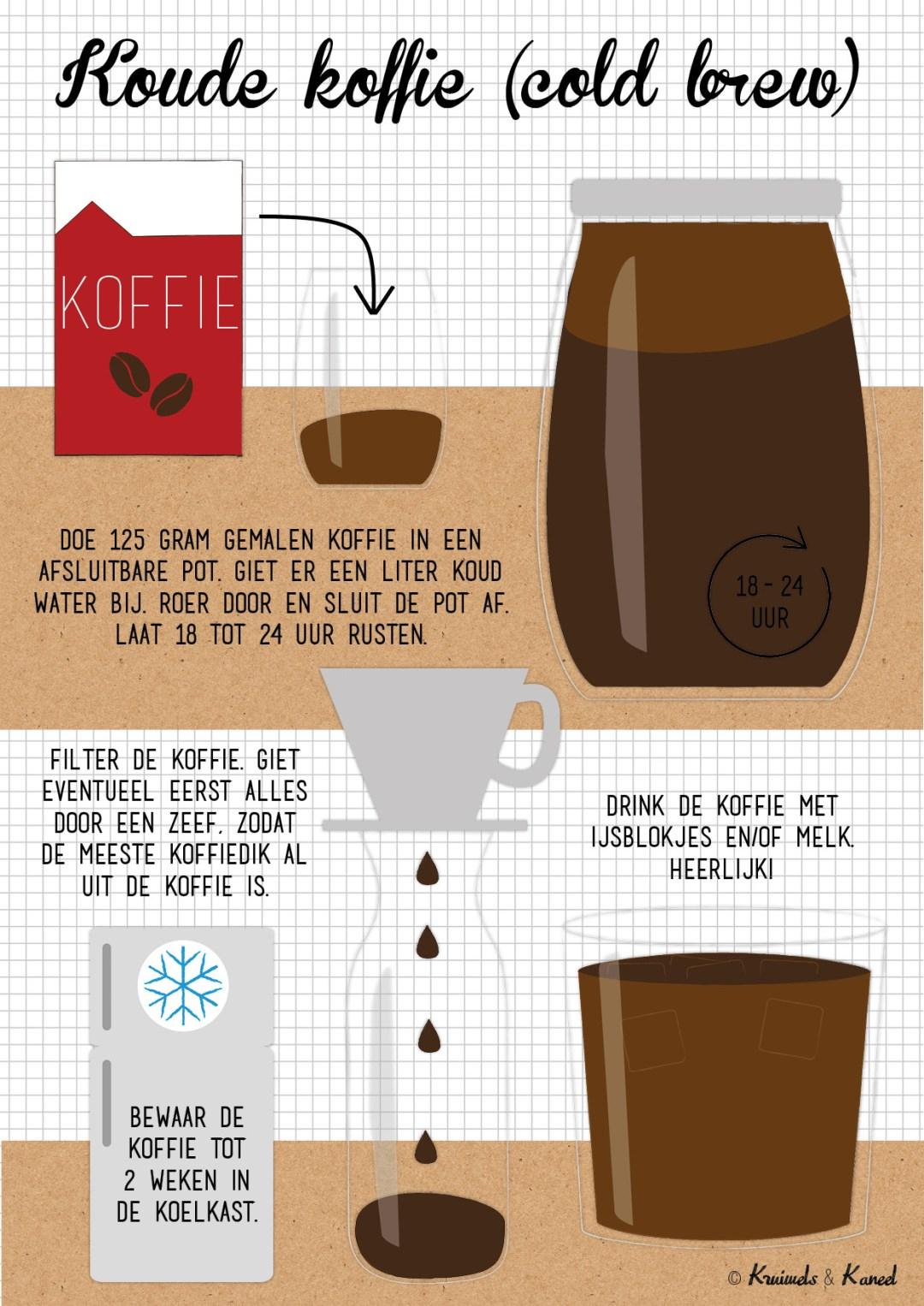 cold brew koffie