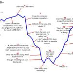 my personal trading chart