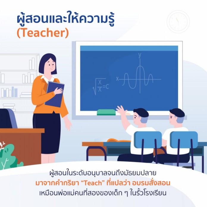 รวม คำศัพท์ ภาษาอังกฤษ ที่แปลว่า ครู หรือ ผู้สอน เหมือนกันแต่ใช้ต่างกัน