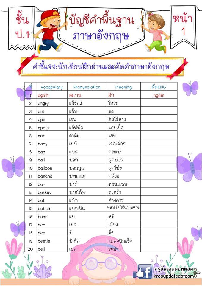 ตัวอย่างรูปเล่มสมุดเล่มเล็กบัญชีคำพื้นฐานภาษาอังกฤษของนักเรียนชั้น ป.1