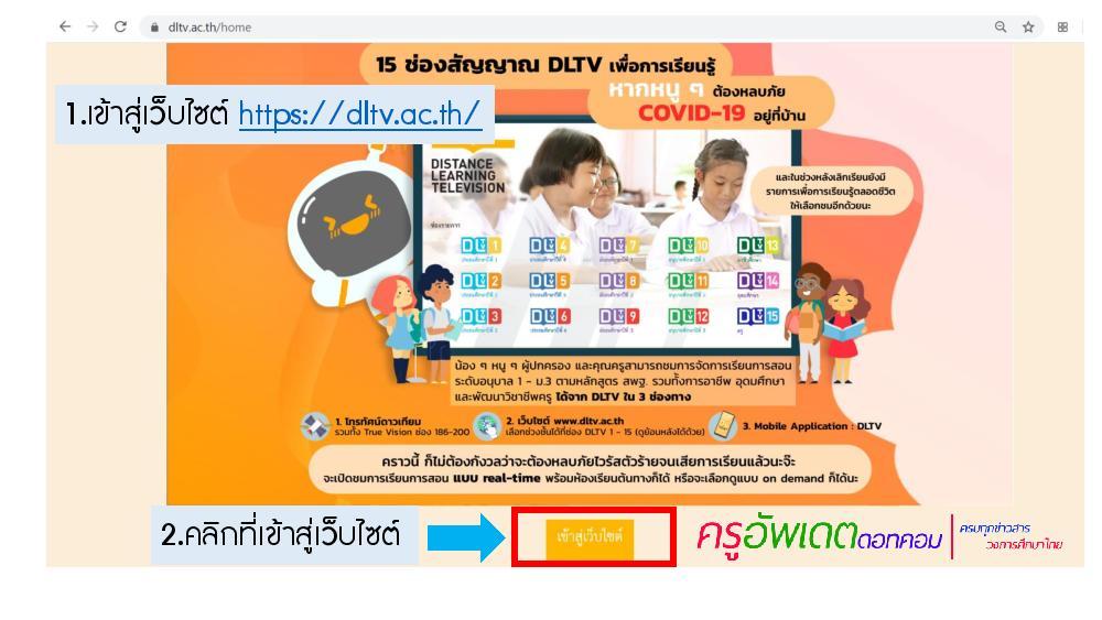 วิธีเข้าเรียนออนไลน์ โดยใช้การศึกษาทางไกลผ่านดาวเทียม ในเว็บไซต์ DLTV ส่งต่อให้นักเรียนและผู้ปกครอง