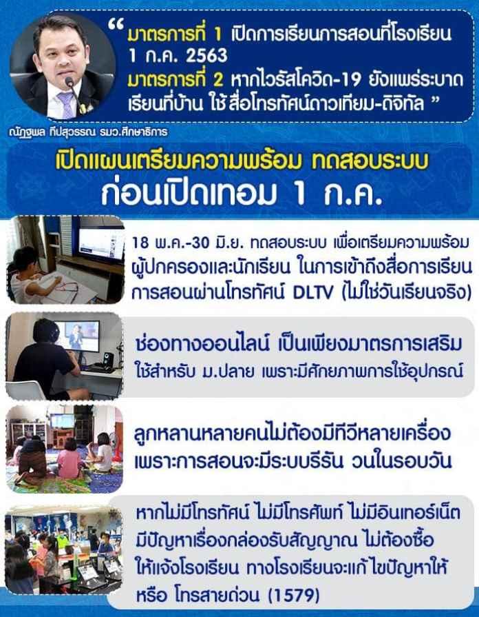 """เรียนทางไกล (DLTV) 18 พ.ค.-30 มิ.ย. ทดสอบระบบ เตรียมความพร้อม ก่อนเปิดภาคเรียน 1ก.ค. """"เมื่อเปิดภาคเรียน นักเรียนจะได้เรียนครบตามหลักสูตร"""""""