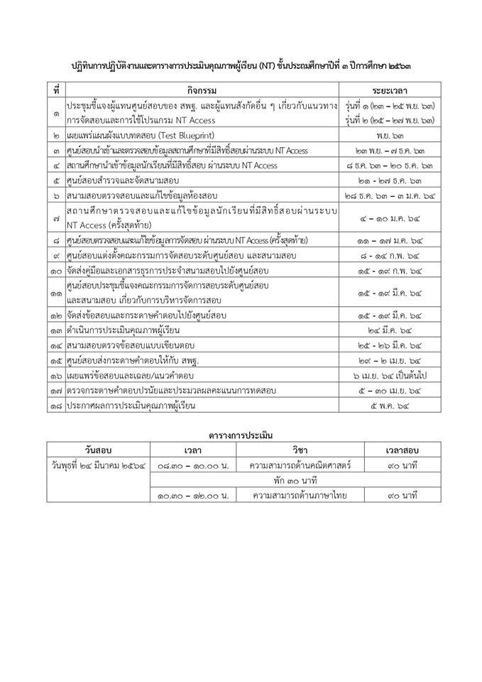 กำหนดวันสอบ ปฏิทินกำหนดวันสอบ NT ป. 3 และกำหนดวันสอบ ปฏิทินกำหนดวันสอบ RT ป.1 ปีการศึกษา 2563