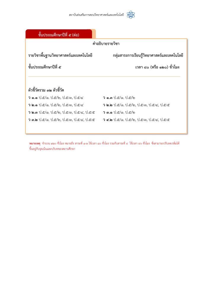 ตัวอย่างคำอธิบายรายวิชา วิทยาการคำนวณ ป.1-ม.6 จาก สสวท. ป.5
