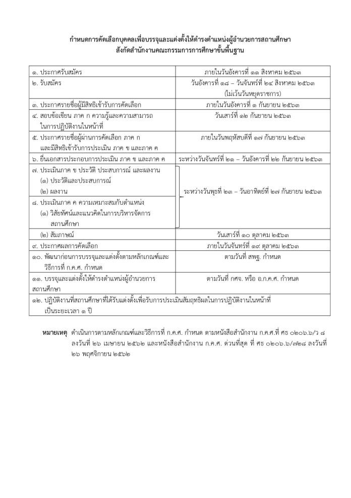 รวมลิงก์ ประกาศรับสมัคร สอบคัดเลือก ผู้อำนวยการสถานศึกษา สังกัด สพฐ. ปี 63 ครบทุกจังหวัด