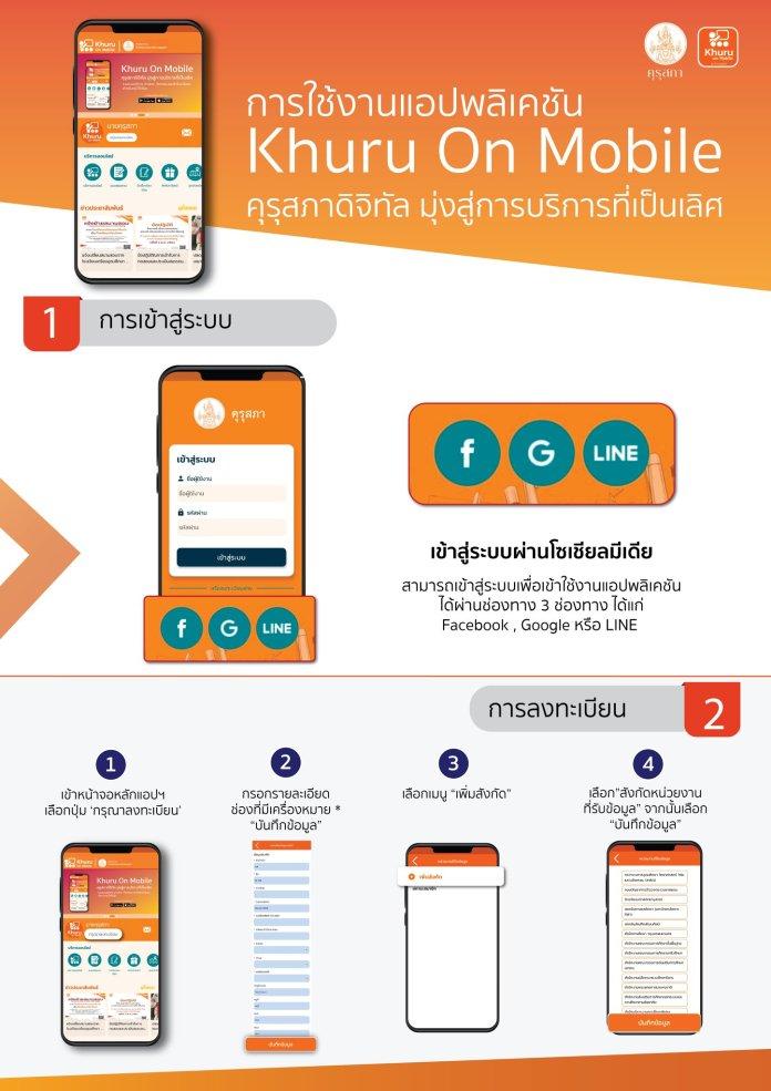 """คุรุสภาเปิดตัว แอปพลิเคชัน """"Khuru On Mobile"""""""