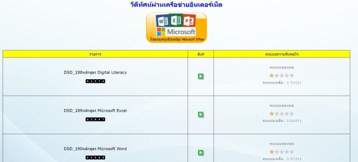 คอร์สออนไลน์เรียนฟรี ไมโครซอฟต์ พัฒนาทักษะดิจิทัล 04