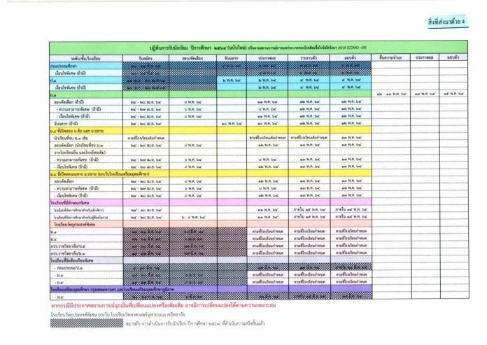 รับสมัครนักเรียน 2564 สมัครเรียน 2564 ปฏิทินสมัครเรียน 2564-01