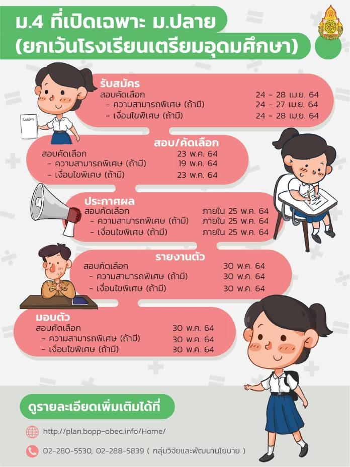ปฏิทินการรับนักเรียน สังกัด สพฐ. ปีการศึกษา 2564 06