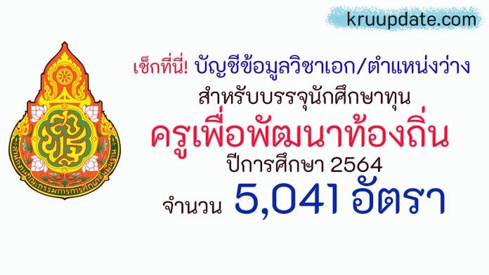 ครูเพื่อพัฒนาท้องถิ่น ปีการศึกษา 2564
