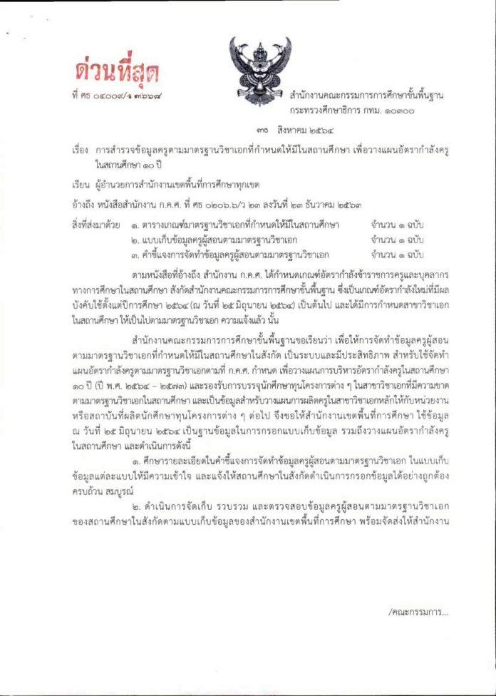 หนังสือสำรวจมาตรฐาน-วิชาเอก-2564