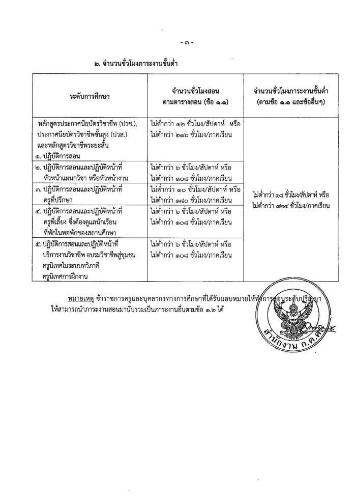 ว21-2564-page-004 ประกาศภาระงาน ของข้าราชการครูและ บุคลากรทางการศึกษา