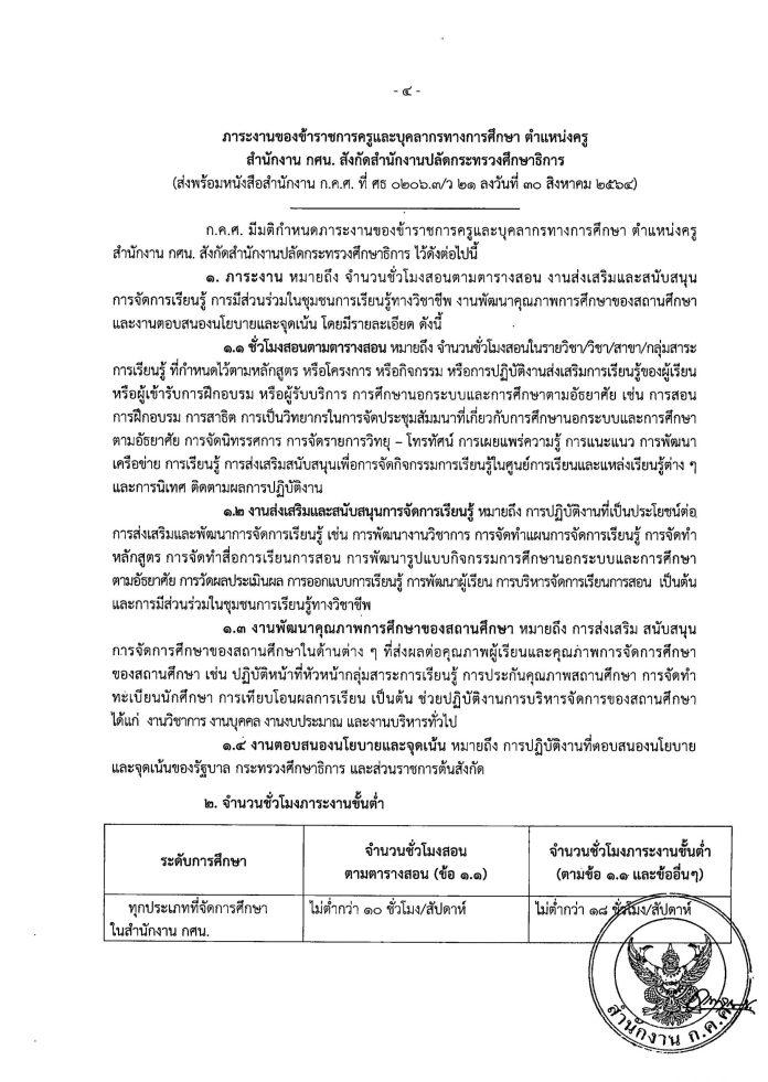 ว21-2564-page-005 ประกาศภาระงาน ของข้าราชการครูและ บุคลากรทางการศึกษา