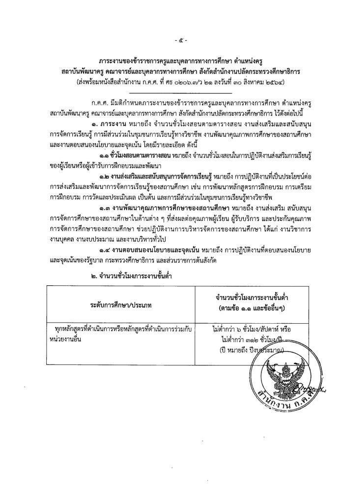 ว21-2564-page-006 ประกาศภาระงาน ของข้าราชการครูและ บุคลากรทางการศึกษา