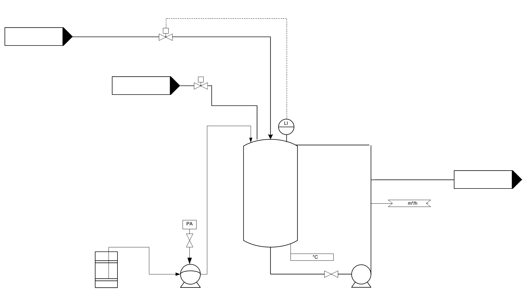 File Chemical Process Flow Diagram