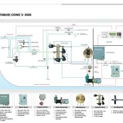 Water Well Diagram Schematic Plot Of A Graphic Novel Equipment Level Meter