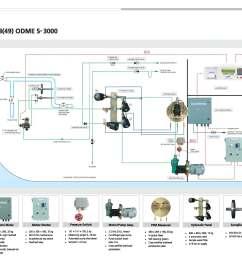 odme s 3000 schematic diagram [ 2497 x 1677 Pixel ]