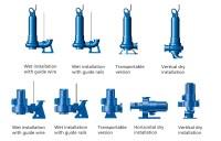 Waste Water Pumps | KSB