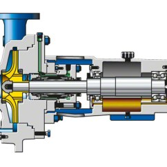 Centrifugal Pump Mechanical Seal Diagram Dual Marine Radio Wiring Liquefied Gas Ksb