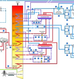 combined cycle circuit [ 3716 x 2405 Pixel ]