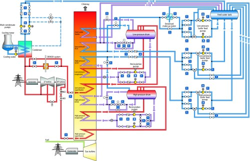 small resolution of  combined cycle circuit