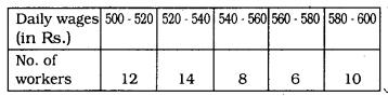 KSEEB SSLC Class 10 Maths Solutions Chapter 13 Statistics Ex 13.1 Q 2