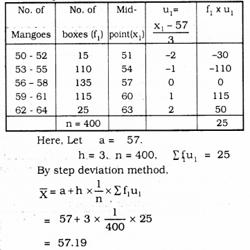 KSEEB SSLC Class 10 Maths Solutions Chapter 13 Statistics Ex 13.1 Q 5.1