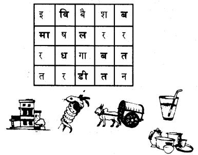 KSEEB Solutions for Class 9 Hindi वल्लरी Chapter 17 रहीम के दोहे 2