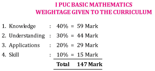 1 PUC Basic Mathematics Weightage Given to the Curriculum