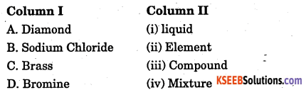 1st PUC Chemistry Question Bank Chapter 1 Some Basic Concepts of Chemistry - 10