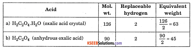 1st PUC Chemistry Question Bank Chapter 1 Some Basic Concepts of Chemistry - 15