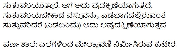Shabari Summary in Kannada 12