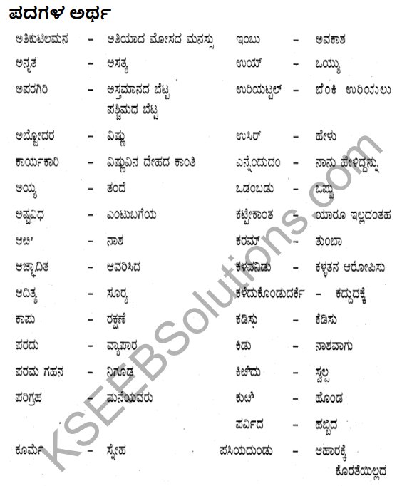 Siri Kannada Text Book Class 10 Solutions Gadya Chapter 7 Vruksha Sakshi 26