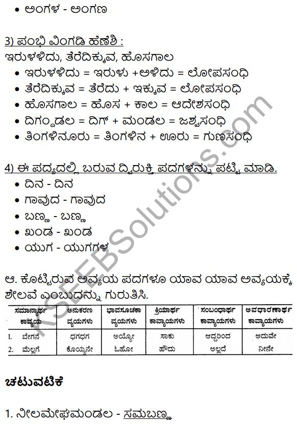 Siri Kannada Text Book Class 10 Solutions Padya Chapter 2 Hakki Harutide Nodidira 12