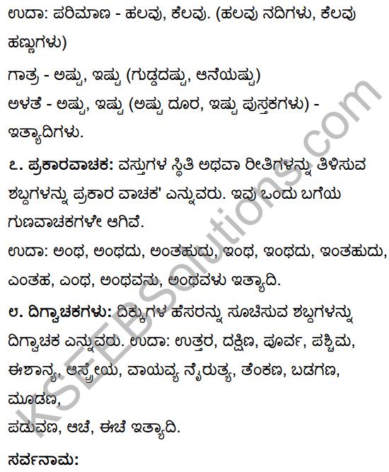 Tili Kannada Text Book Class 10 Solutions Gadya Chapter 3 Ganayogi Pandita Puttaraja Gawai 25