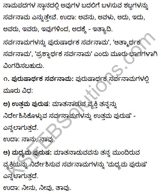 Tili Kannada Text Book Class 10 Solutions Gadya Chapter 3 Ganayogi Pandita Puttaraja Gawai 26
