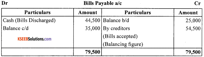 1st PUC Accountancy Question Bank Chapter 11. Accounts From Incomplete Records -18