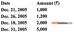 1st PUC Accountancy Question Bank Chapter 8 Bills of Exchange -30