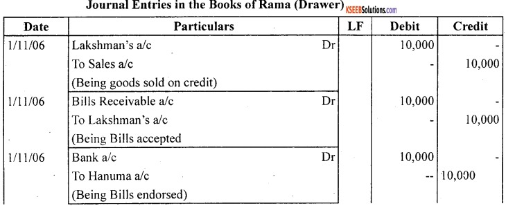 1st PUC Accountancy Question Bank Chapter 8 Bills of Exchange -66