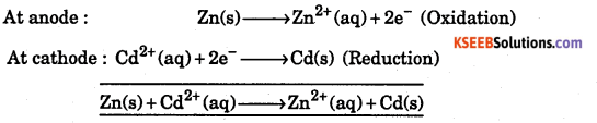 1st PUC Chemistry Question Bank Chapter 8 Redox Reactions - 14