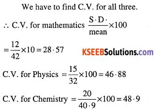 1st PUC Maths Question Bank Chapter 15 Statistics 64