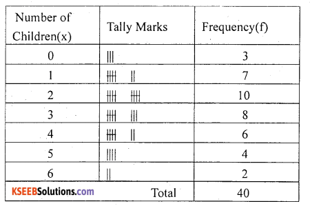 1st PUC Statistics Question Bank Chapter 3 Classification and Tabulation - 11